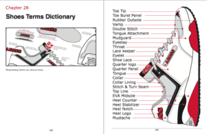 concise shoemaking dictionary