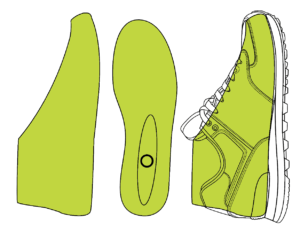 how to make shoes the sho least forms the shoe