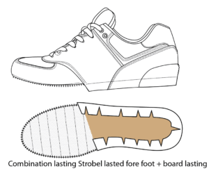 Combination Lasting shoe construction