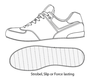 Strobel lasting Strobel shoe construction