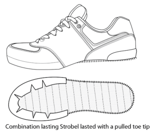 Toe_combination-Last shoe construction