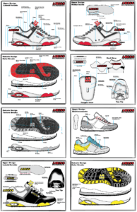 running shoe specification