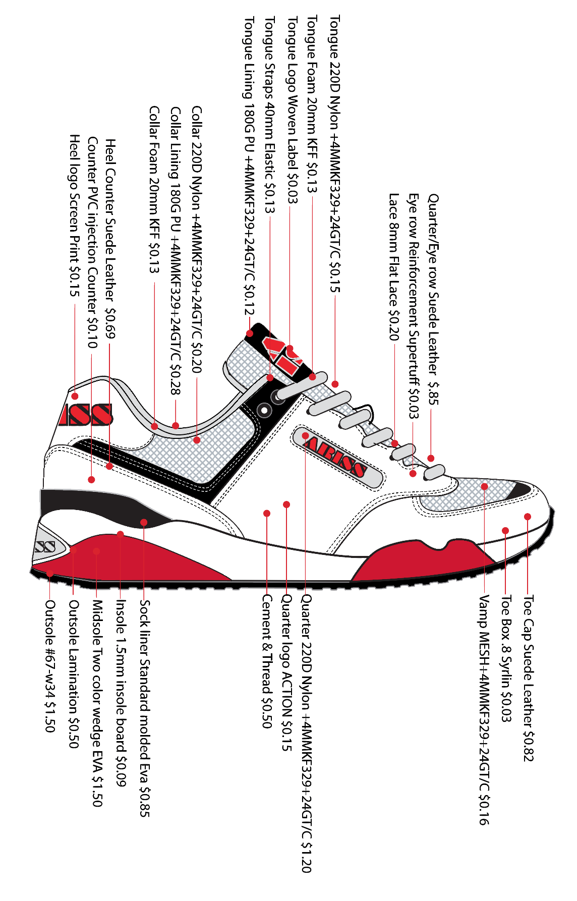 How to Select Footwear Materials - How
