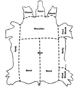 Parts of a leather hide