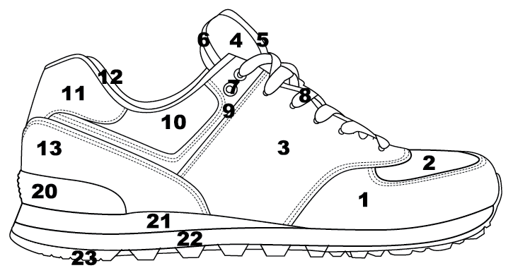 Spec-Sheet How to Make a Shoe Production Specification