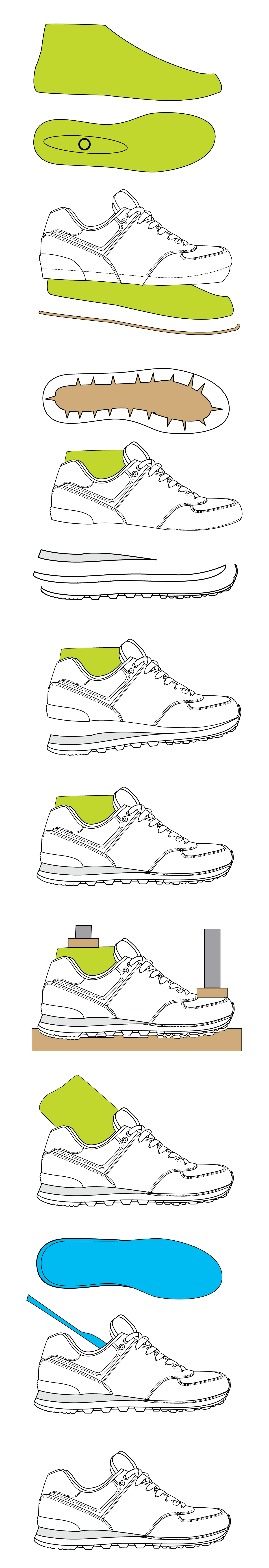 What is the Process of Making New Balance Shoes