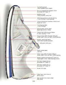How are shoes constructed. Types of shoe construction.