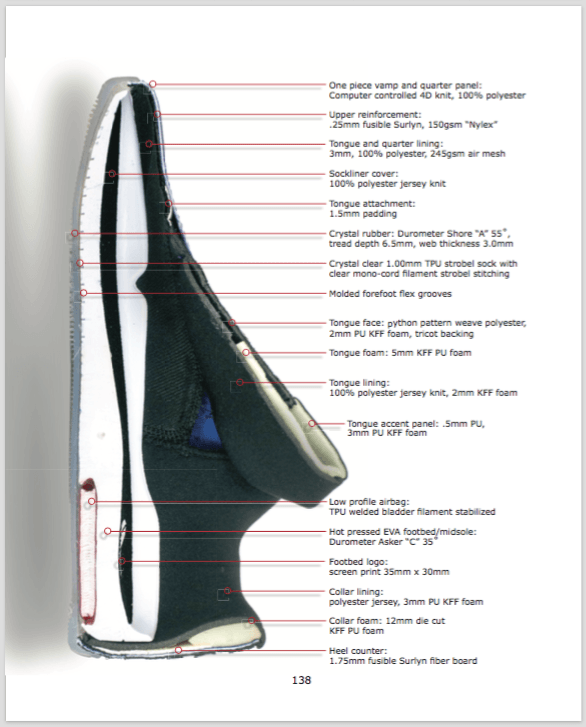 see inside the Nike Kobe Elite XI, How are shoes constructed? Types of shoe construction