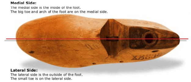 What is the medial side of a shoe?